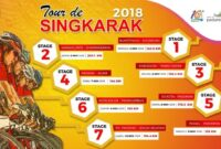 Jadwal Lengkap Tour de SIngakrak 2018